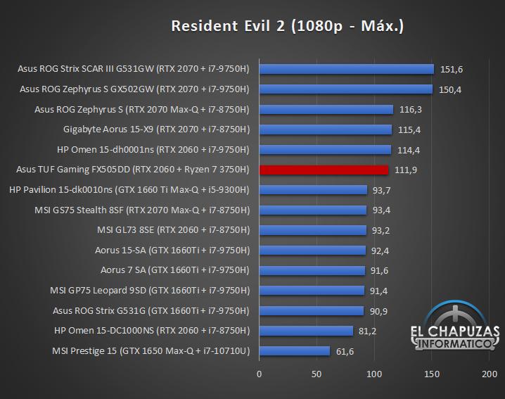 Asus TUF Gaming FX505DD Juegos 6 31
