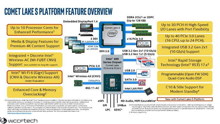 Intel Comet Lake S plataforma 740x416 1