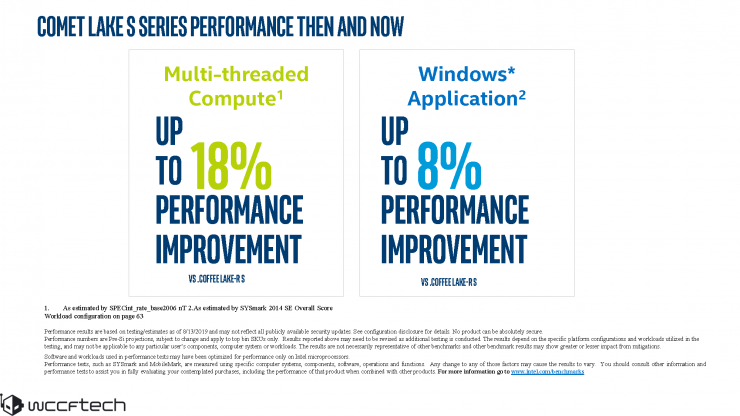 Intel Comet Lake S rendimiento 740x416 0