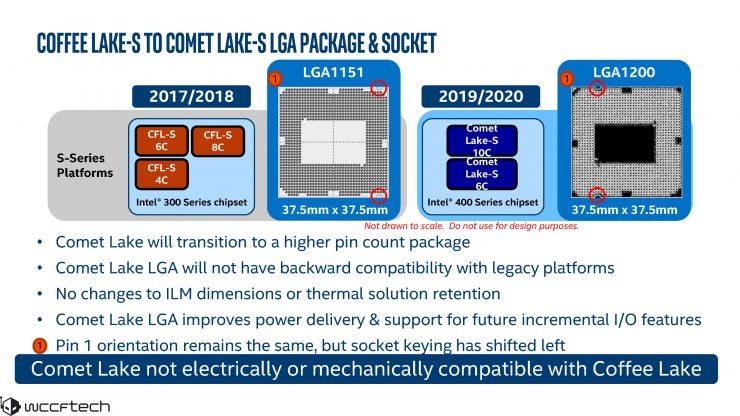 Intel Comet Lake S socket LGA1200 740x416 0