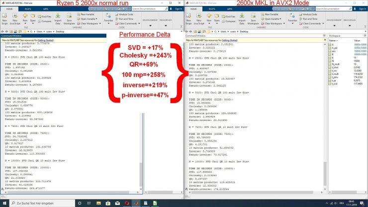MATLAB con AVX2 en AMD Ryzen 1 740x416 0