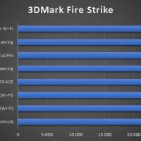 MSI MPG X570 Gaming Edge Wi Fi Benchmarks 10 200x200 30