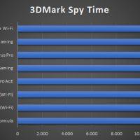 MSI MPG X570 Gaming Edge Wi Fi Benchmarks 11 200x200 31