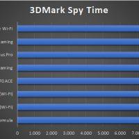 MSI MPG X570 Gaming Edge Wi Fi Benchmarks 12 200x200 32