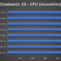 MSI MPG X570 Gaming Edge Wi Fi Benchmarks 2 200x200 22