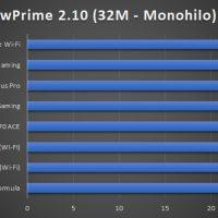 MSI MPG X570 Gaming Edge Wi Fi Benchmarks 3 200x200 23