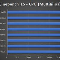 MSI MPG X570 Gaming Edge Wi Fi Benchmarks 4 200x200 24