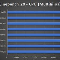 MSI MPG X570 Gaming Edge Wi Fi Benchmarks 5 200x200 25