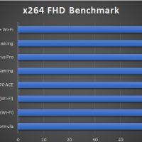 MSI MPG X570 Gaming Edge Wi Fi Benchmarks 7 200x200 27
