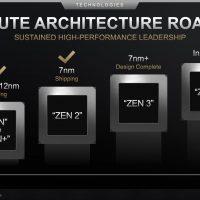 Los AMD Ryzen 4000 (Zen3) ya tienen soporte en la herramienta AIDA64