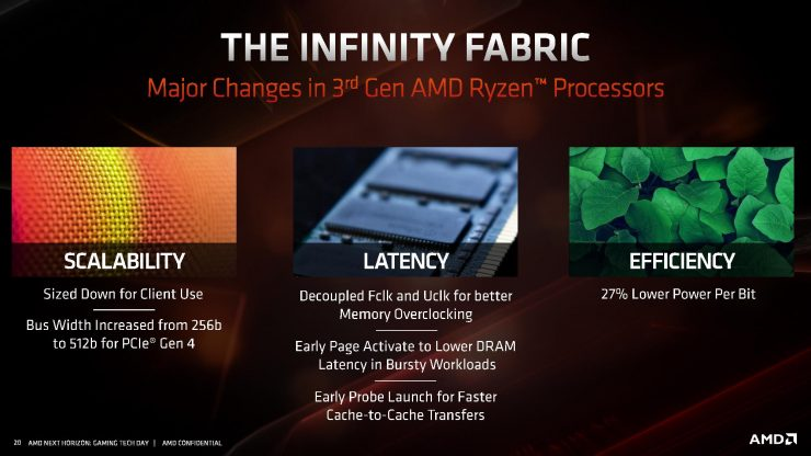 Infinity Fabric