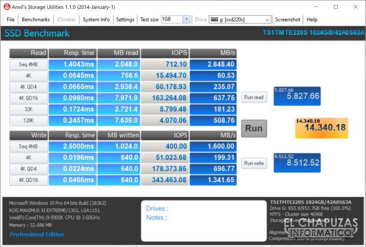 Transcend PCIe SSD220S 08 740x499 10