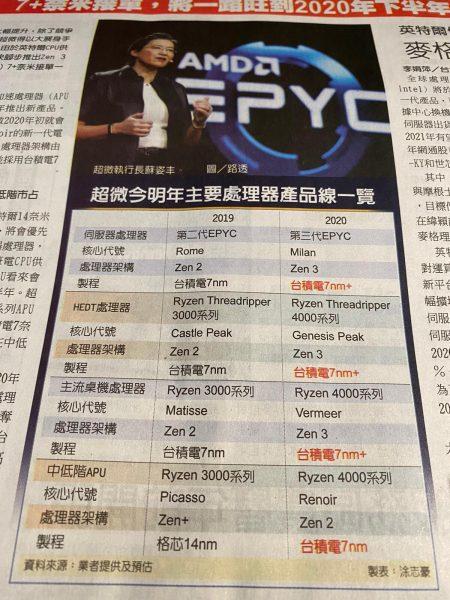 AMD Zen3 450x600 0