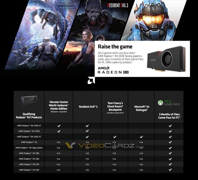 AMD bundle Raise the Game 1 663x600 0