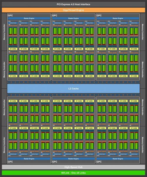 Ampere GA104 499x600 1