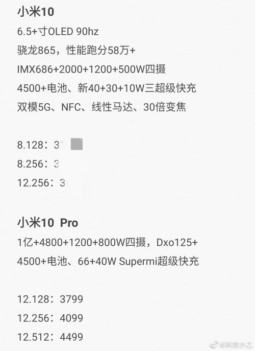 Especificaciones Xiaomi Mi 10 Pro