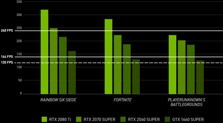 Nvidia FPS 01 740x409 17