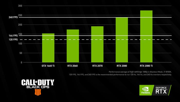 Nvidia FPS 02 740x419 18