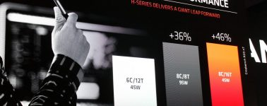 AMD Ryzen 7 4800H vs Intel Core i7-1065G7: Hasta un 129,5% más rápido en renderizado