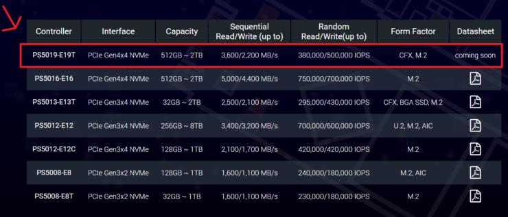 SSD Phison Xbox Series X 740x317 1