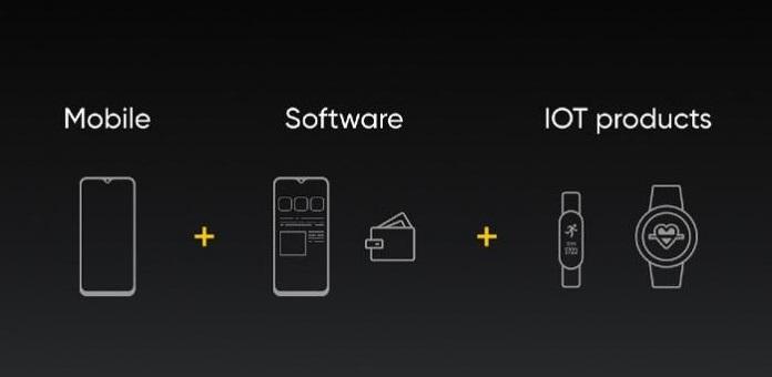 Smartwatch Realme 0