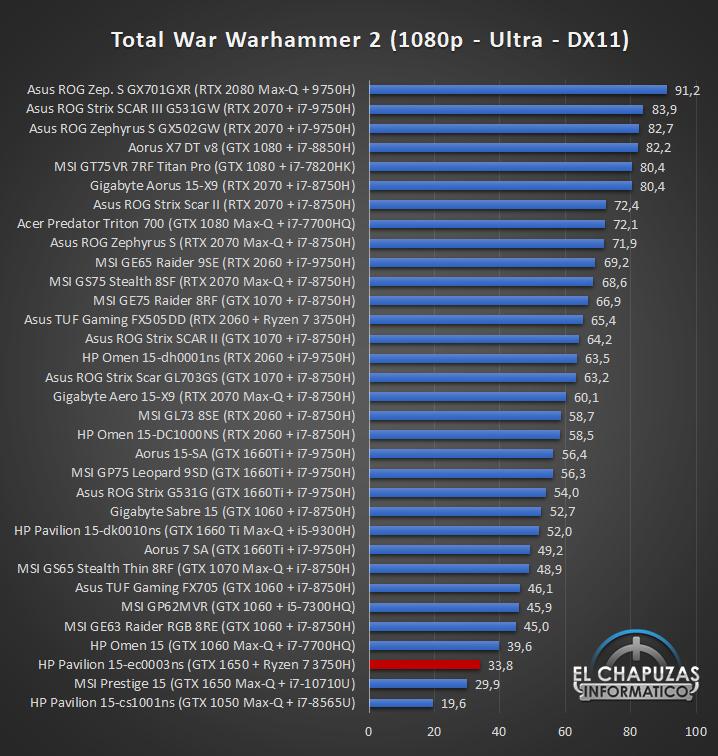 HP Pavilion Gaming 15 ec0003ns Juegos 9 34