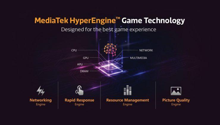 HyperEngine Game
