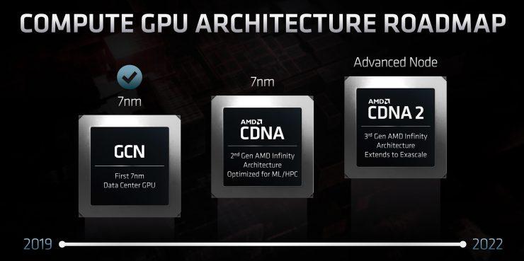 AMD CDNA 1 740x369 0