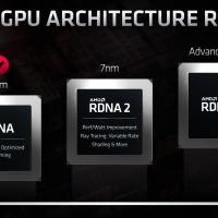 La GPU AMD RDNA del SoC Samsung Exynos es hasta 3x veces más potente que los Adreno 650