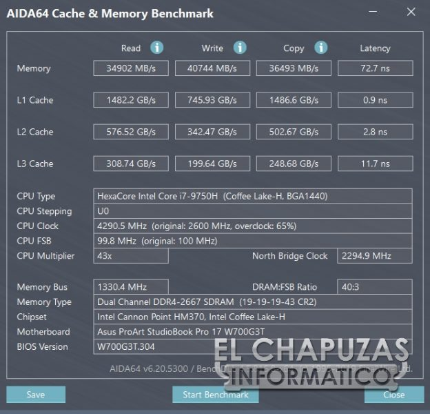 Asus ProArt StudioBook Pro 17 - Aida64