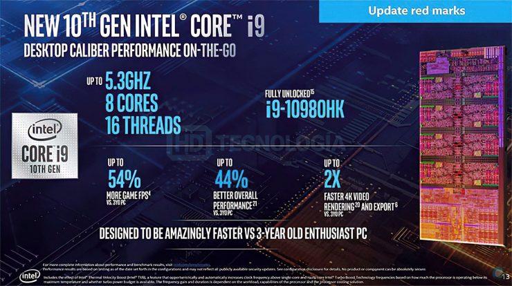 Intel 10th Gen Core Comet Lake H 10980HK 740x414 2