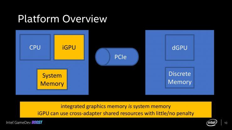 Intel Multi Adapter 3 740x416 2