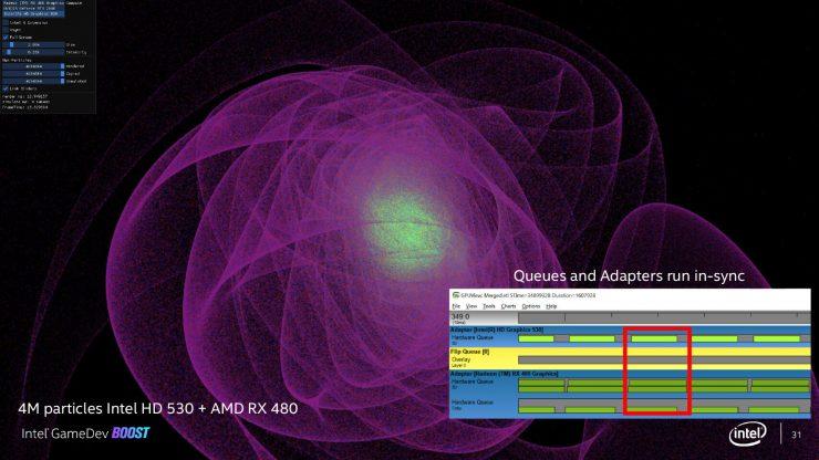 Intel Multi Adapter 5 740x416 4