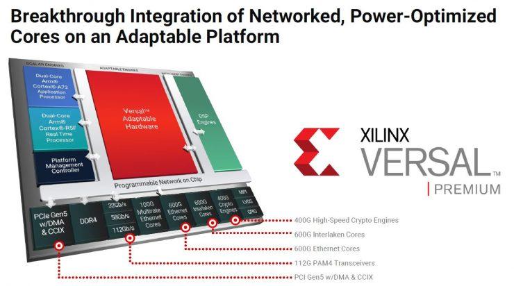 Xilinx Versal Premium 740x412 0
