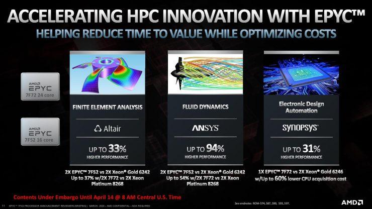 EPYC 7F72 vs Xeon Gold 8268