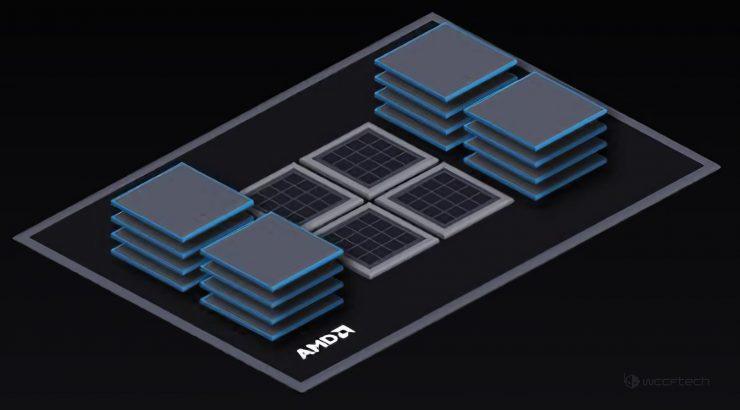 AMD Exascale Heterogeneous Processor EHP 740x410 1