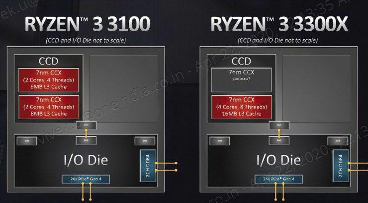AMD Ryzen 3 3100 vs AMD Ryzen 3 3330X 740x409 0