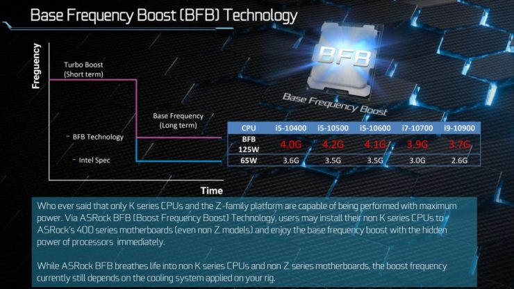 Base Frequency Boost