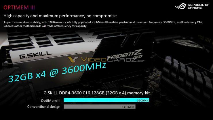 Asus Optimem III 740x416 0