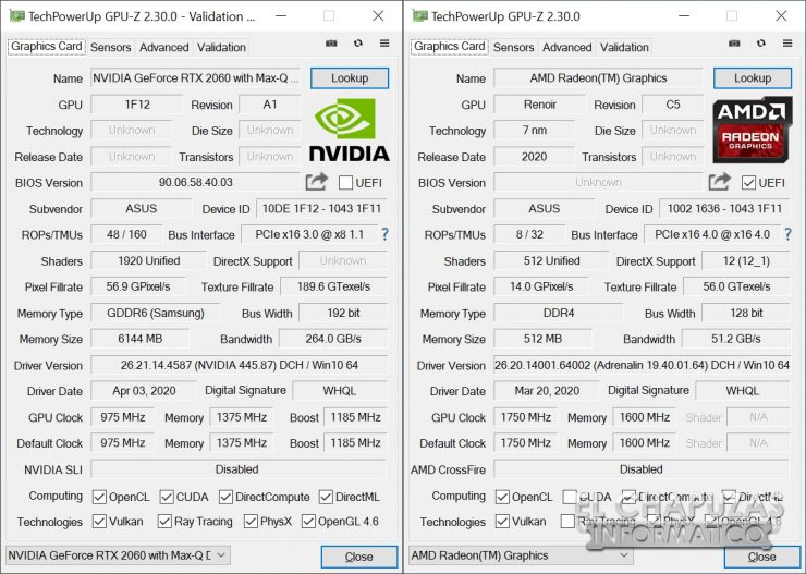 Asus ROG Zephyrus G14 - GPU-Z