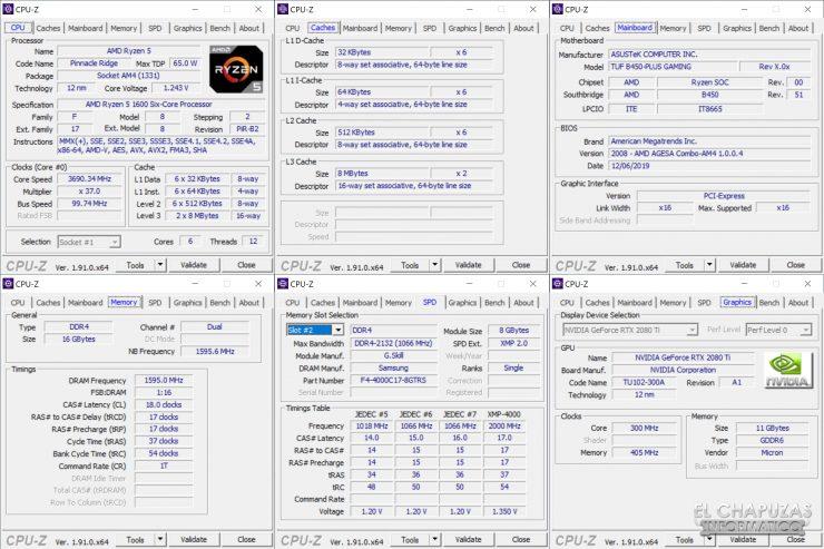 Asus TUF B450-Plus Gaming - Equipo de pruebas 4