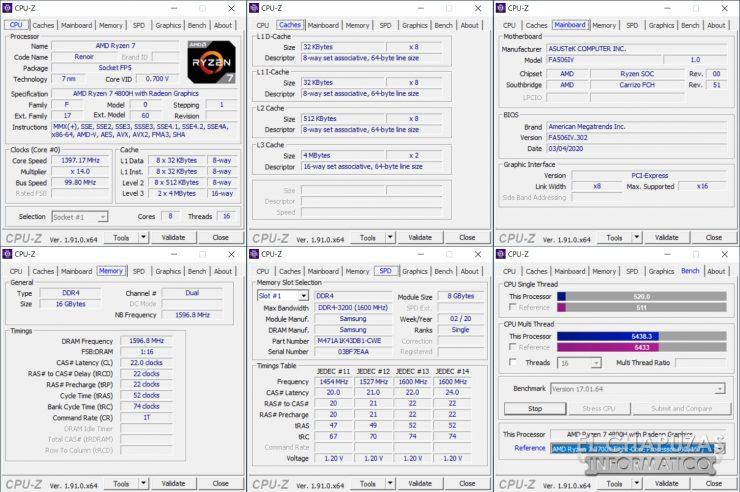 Asus TUF Gaming A15 - Pruebas 1