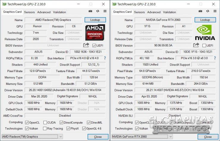 Asus TUF Gaming A15 - Pruebas 3