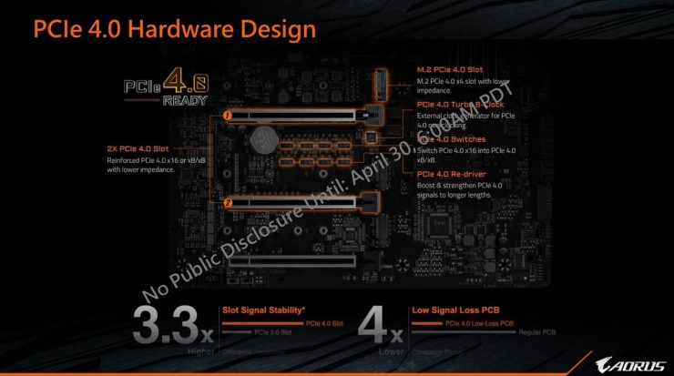 INTEL Z490 PCIE4 1 740x413 2
