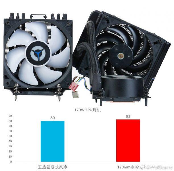 Intel Core i9 10900F 3 612x600 2