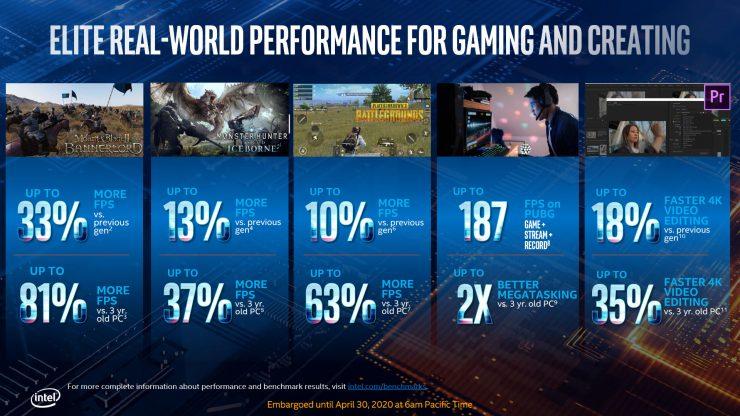 Rendimiento CPUs Intel 10ª Gen vs 7ª Gen 740x416 2
