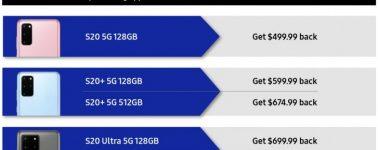 Samsung recomprará a los usuarios de EE.UU. sus Galaxy S20 al 50% del precio PVP en 2 años