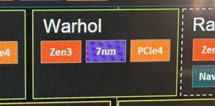 AMD Ryzen 5000 Warhol 740x366. 0