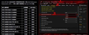 Asus se suma a ofrecer overclocking en los procesadores Intel Comet Lake 'no K'