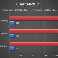 Asus ROG Strix Z490 I Gaming Benchmarks 1 200x200 25
